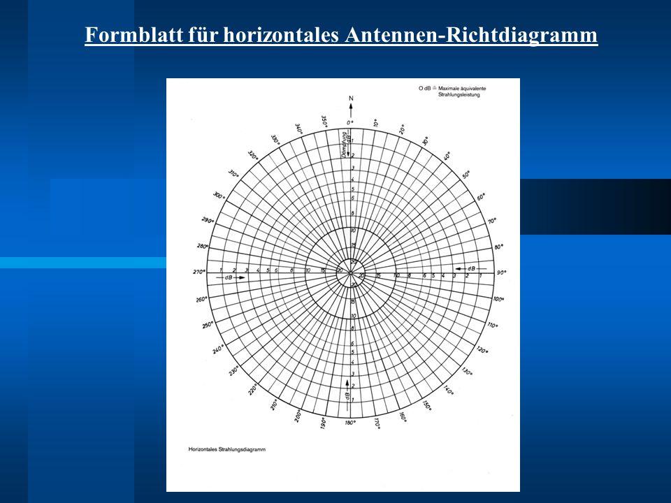 Formblatt für horizontales Antennen-Richtdiagramm