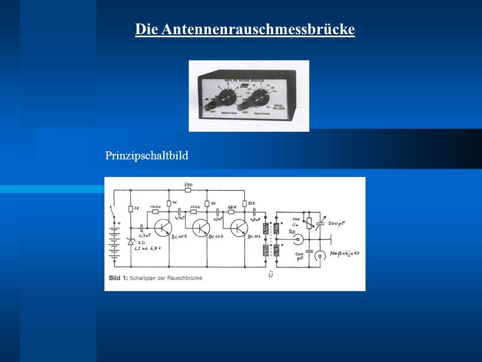 Die Antennenrauschmessbrücke