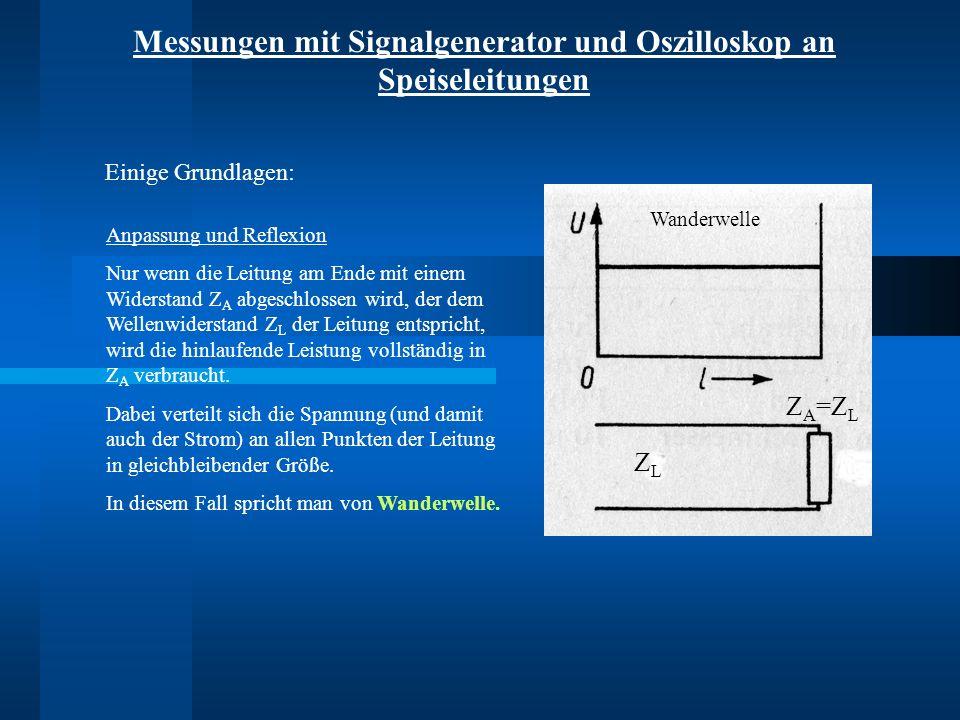 Messungen mit Signalgenerator und Oszilloskop an Speiseleitungen