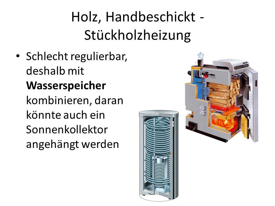 Holz, Handbeschickt - Stückholzheizung