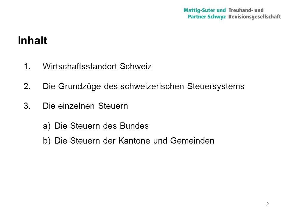 Inhalt Wirtschaftsstandort Schweiz
