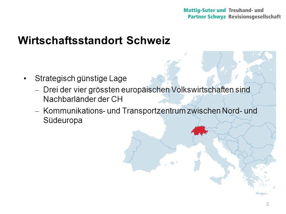 Wirtschaftsstandort Schweiz