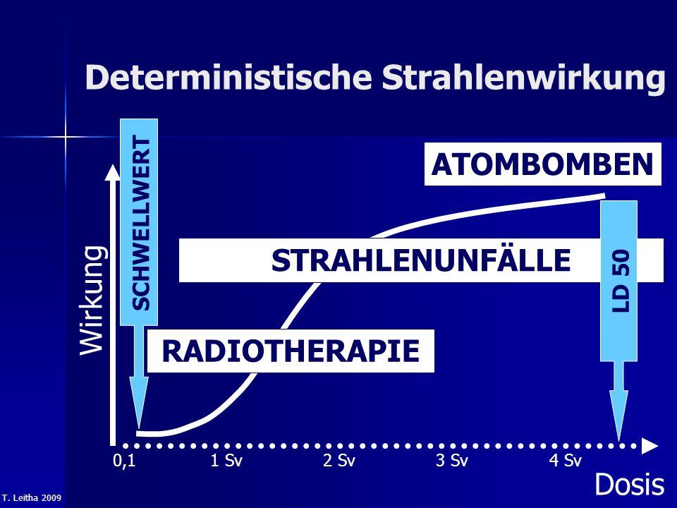 Deterministische Strahlenwirkung