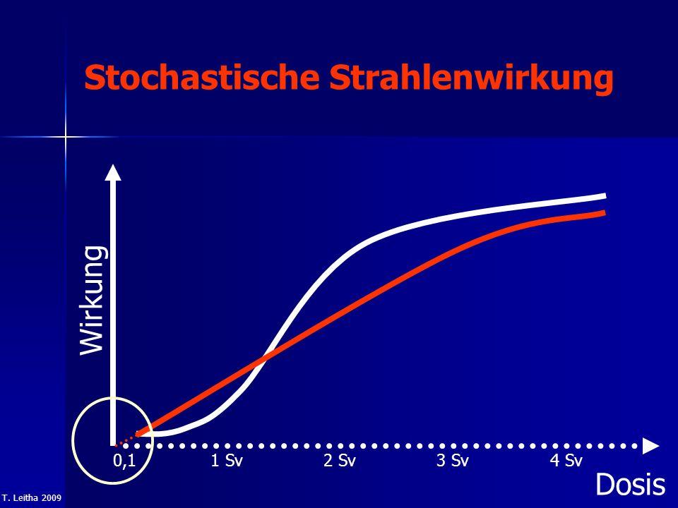 Stochastische Strahlenwirkung