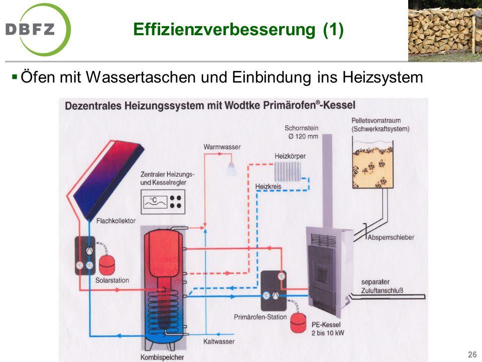 Effizienzverbesserung (1)