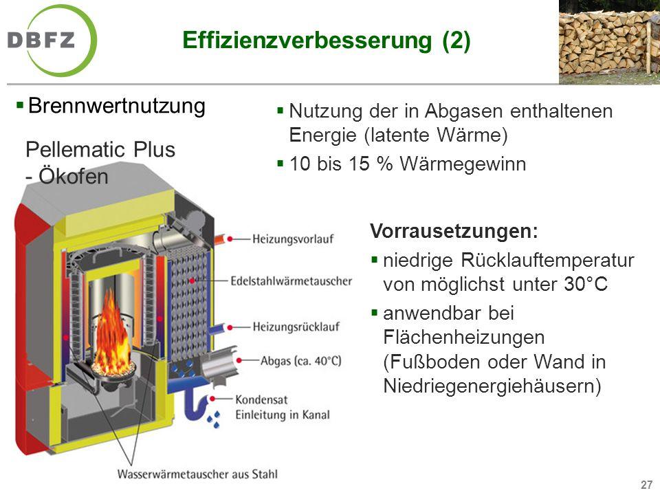 Effizienzverbesserung (2)