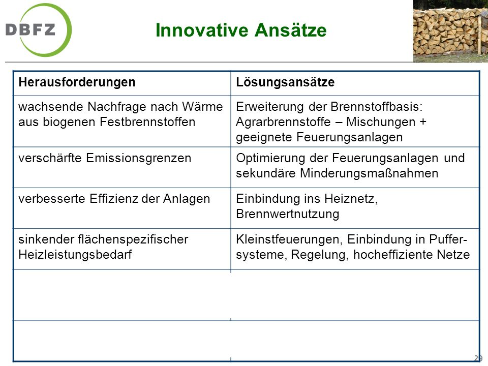 Innovative Ansätze Herausforderungen Lösungsansätze