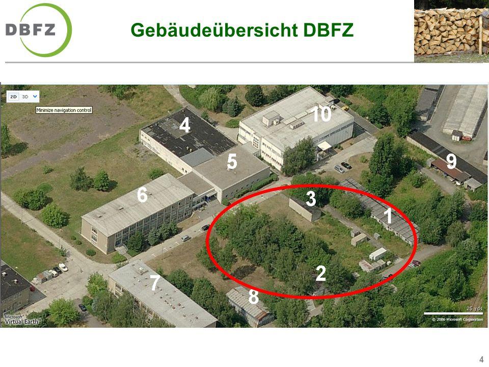 Gebäudeübersicht DBFZ