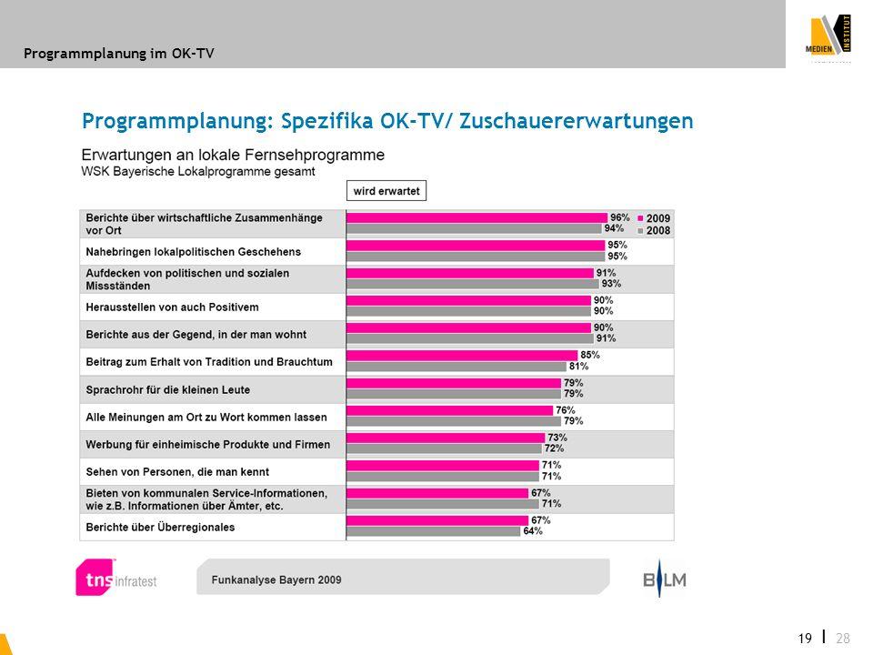 Programmplanung: Spezifika OK-TV/ Zuschauererwartungen