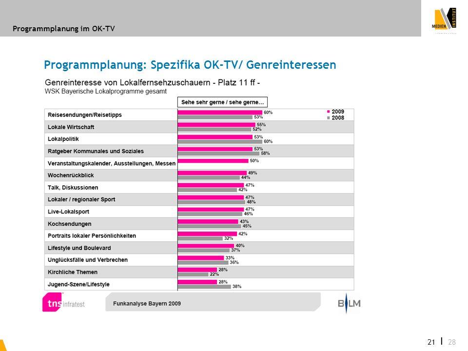 Programmplanung: Spezifika OK-TV/ Genreinteressen