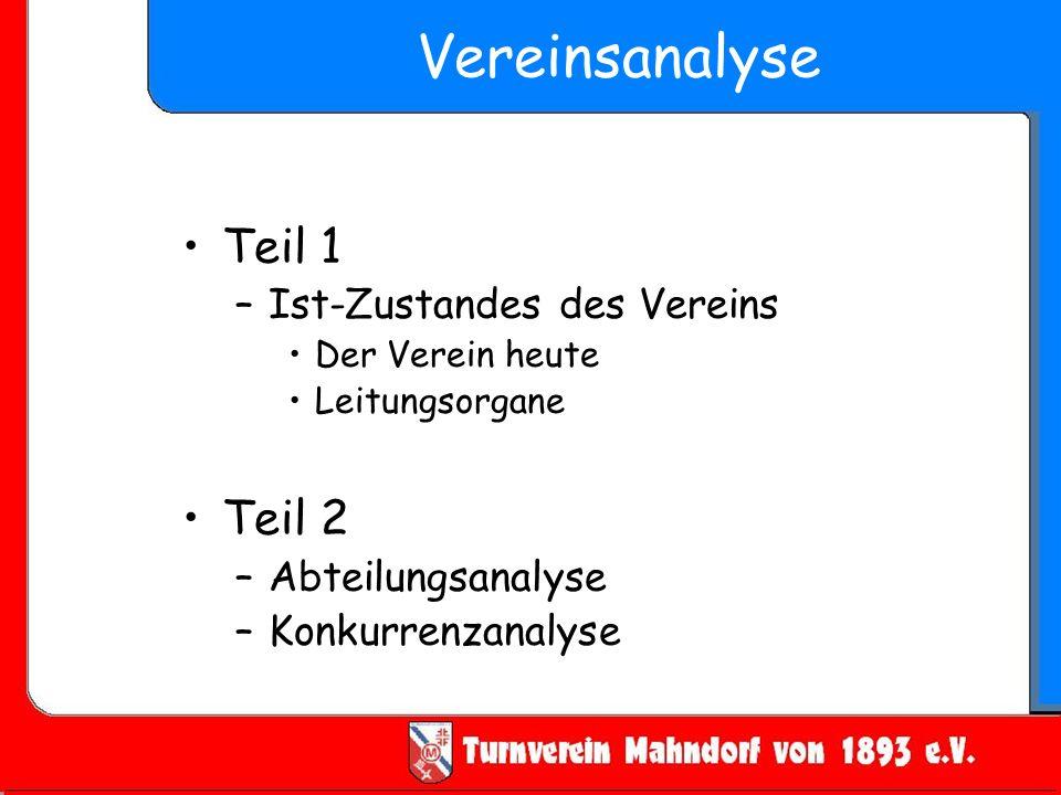 Vereinsanalyse Teil 1 Teil 2 Ist-Zustandes des Vereins