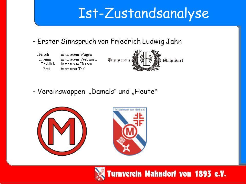 Ist-Zustandsanalyse - Erster Sinnspruch von Friedrich Ludwig Jahn