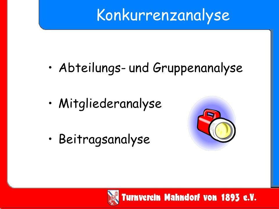Konkurrenzanalyse Abteilungs- und Gruppenanalyse Mitgliederanalyse