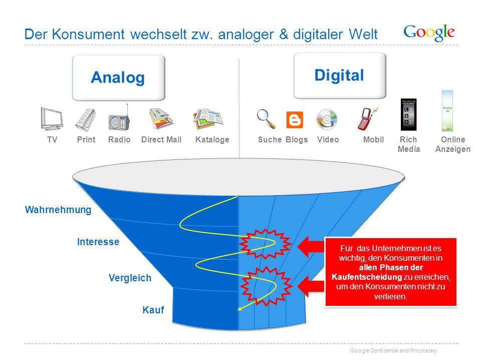 Der Konsument wechselt zw. analoger & digitaler Welt