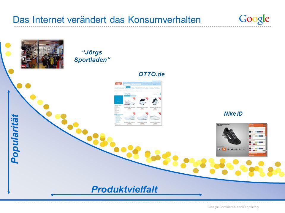 Popularität Produktvielfalt