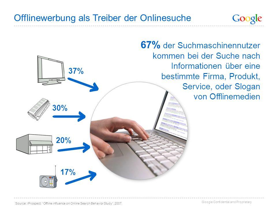Offlinewerbung als Treiber der Onlinesuche