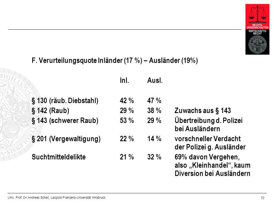 F. Verurteilungsquote Inländer (17 %) – Ausländer (19%)