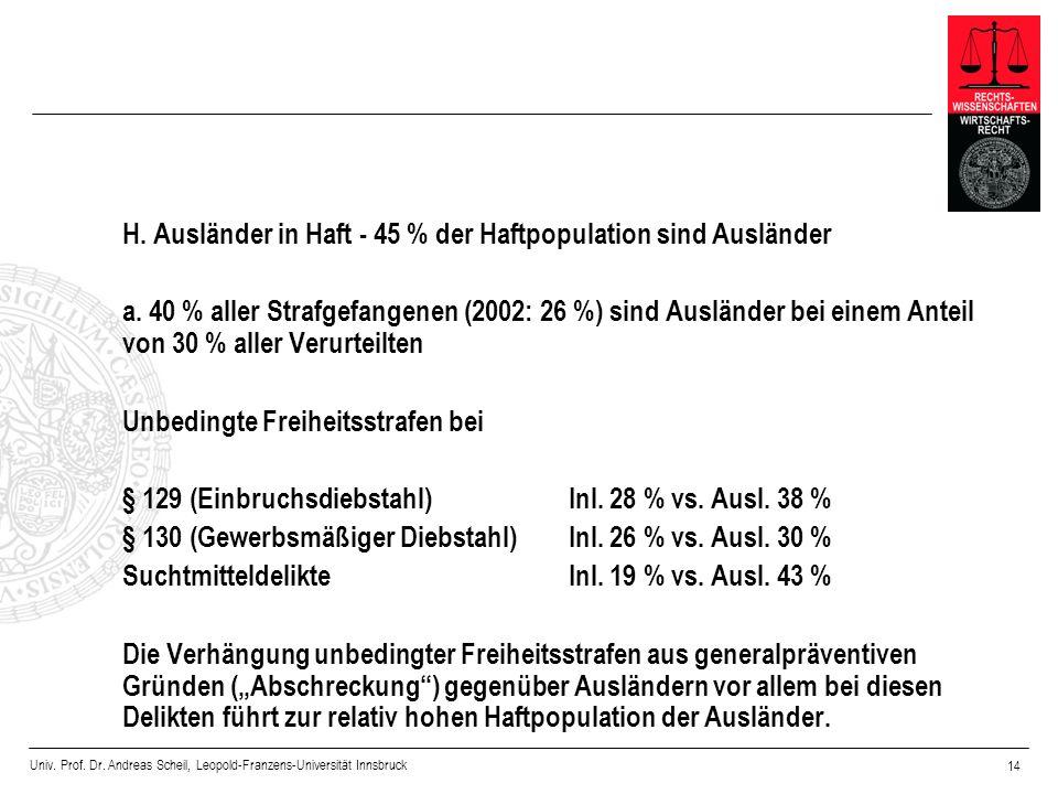 H. Ausländer in Haft - 45 % der Haftpopulation sind Ausländer