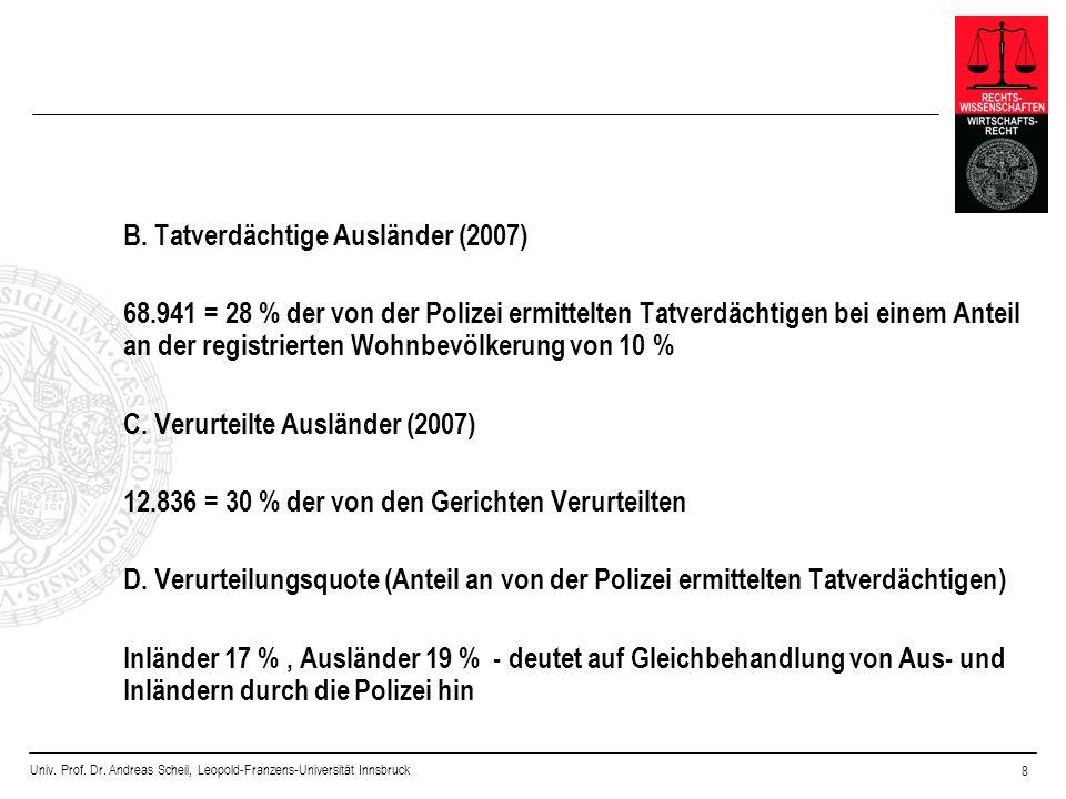 C. Verurteilte Ausländer (2007)