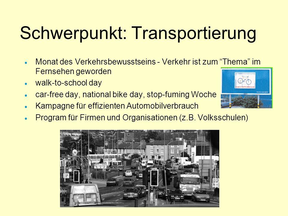 Schwerpunkt: Transportierung