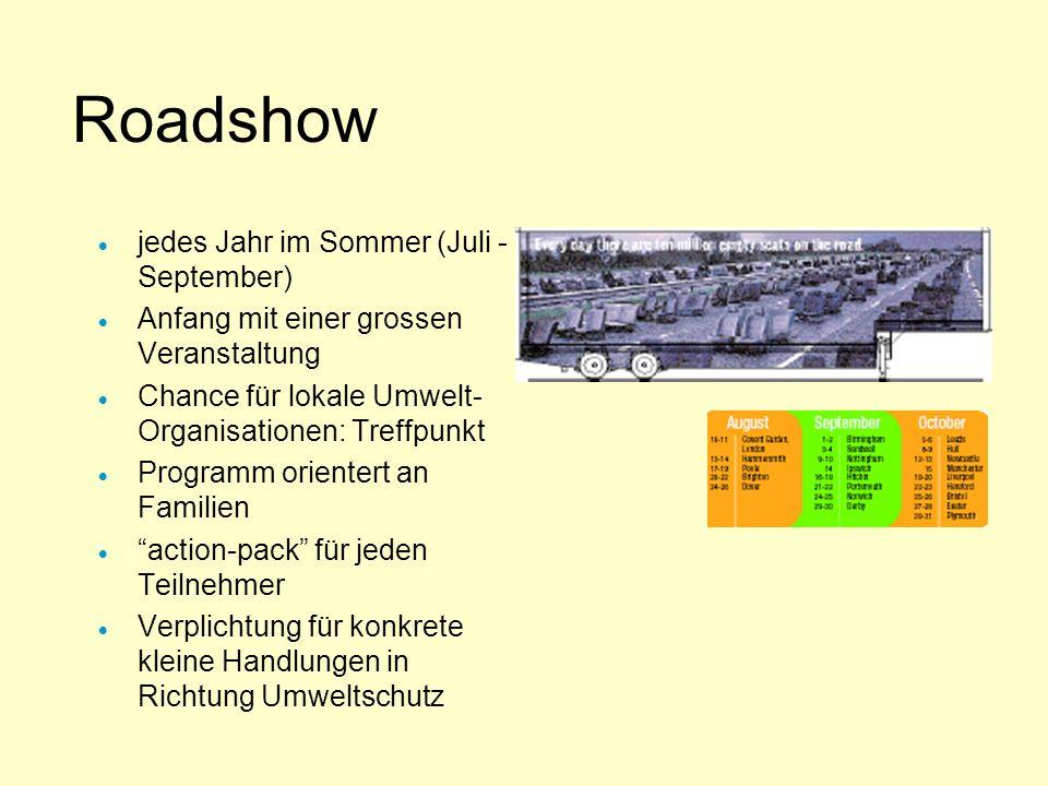 Roadshow jedes Jahr im Sommer (Juli - September)