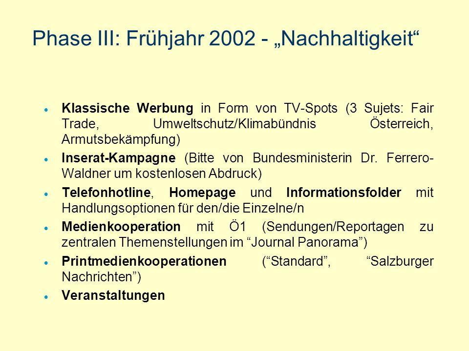 """Phase III: Frühjahr 2002 - """"Nachhaltigkeit"""