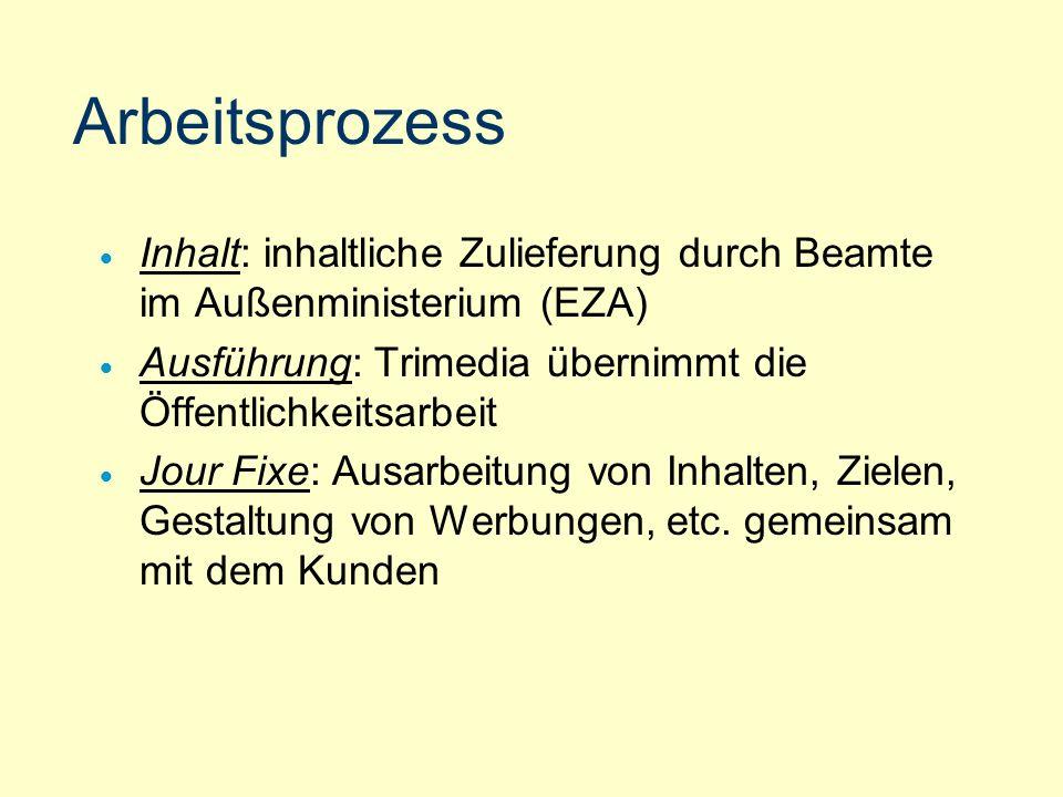 Arbeitsprozess Inhalt: inhaltliche Zulieferung durch Beamte im Außenministerium (EZA) Ausführung: Trimedia übernimmt die Öffentlichkeitsarbeit.