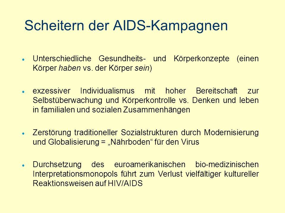 Scheitern der AIDS-Kampagnen