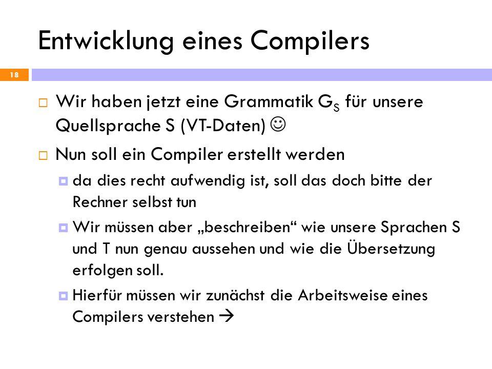 Entwicklung eines Compilers