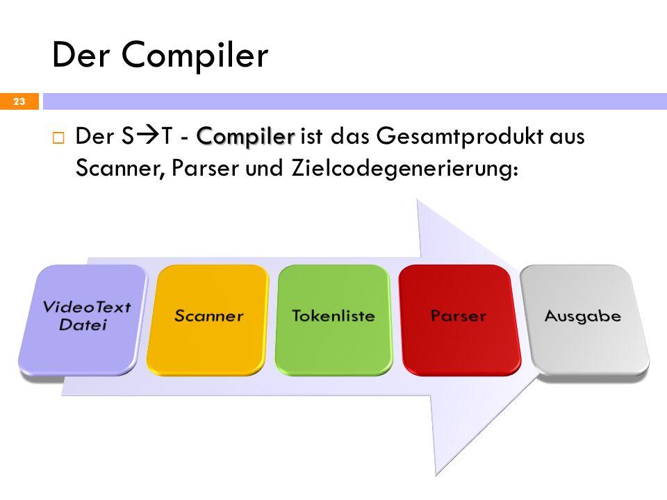 Der Compiler Der ST - Compiler ist das Gesamtprodukt aus Scanner, Parser und Zielcodegenerierung: