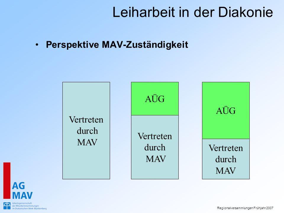 Perspektive MAV-Zuständigkeit