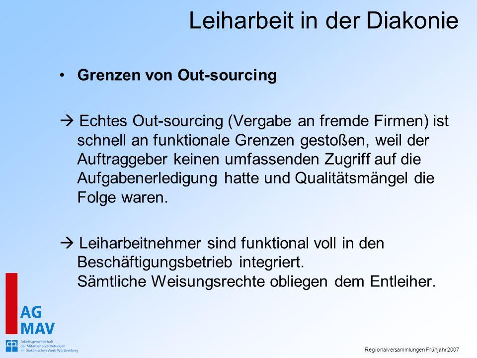 Grenzen von Out-sourcing