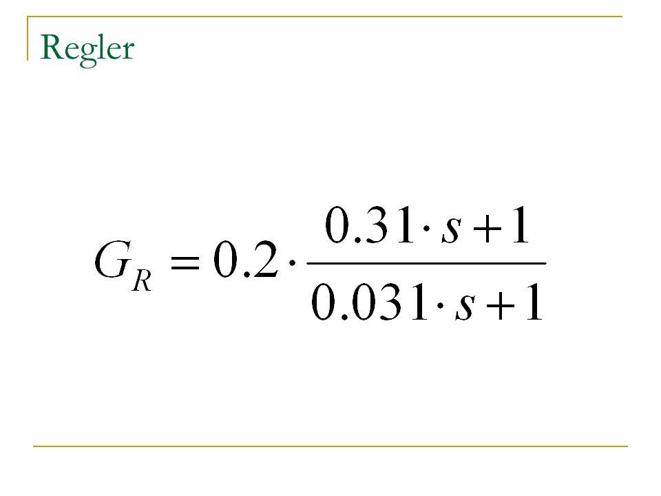 Regler Benjamin -Theoretische Regelparameter