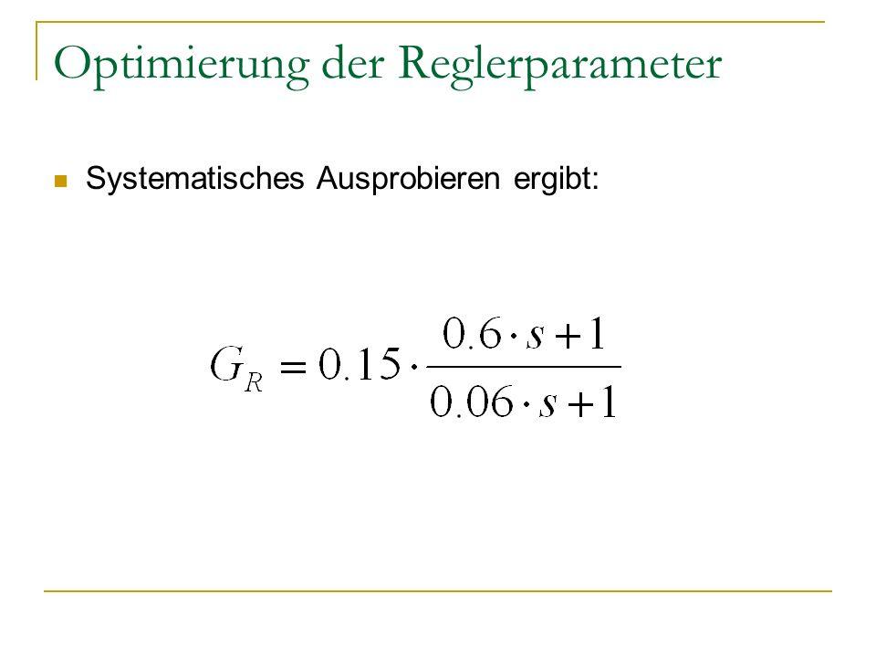 Optimierung der Reglerparameter