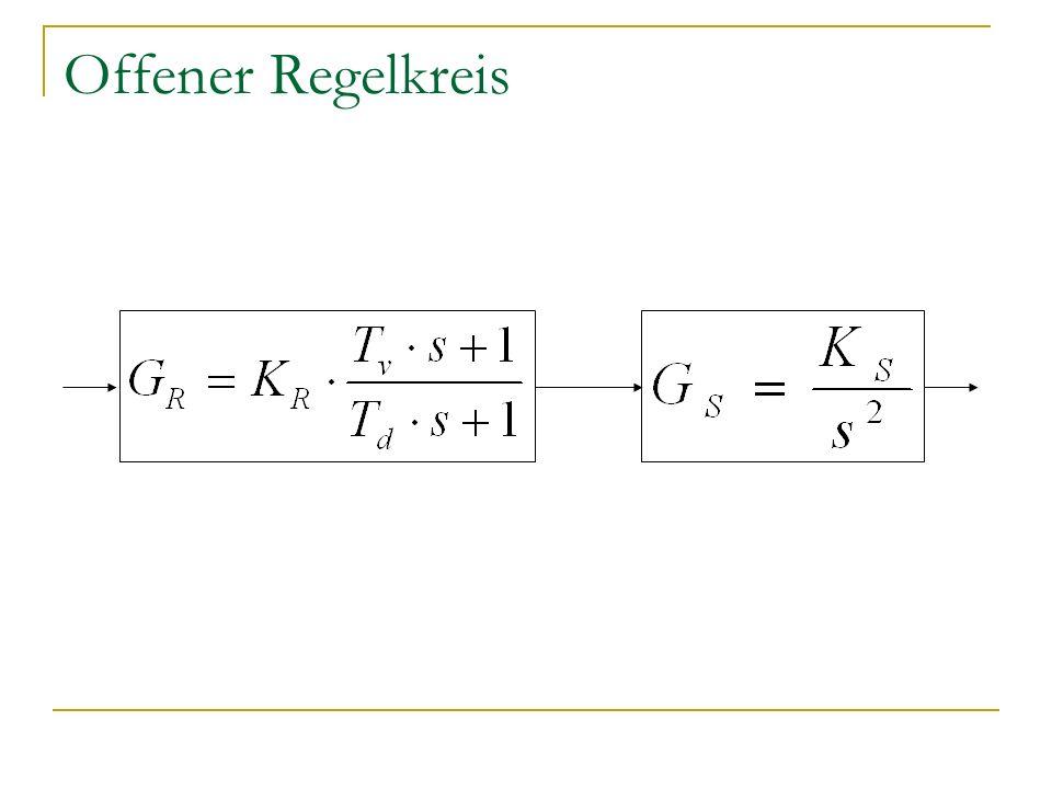 Offener Regelkreis Peter -GR*GS