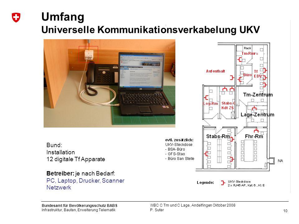 Umfang Universelle Kommunikationsverkabelung UKV