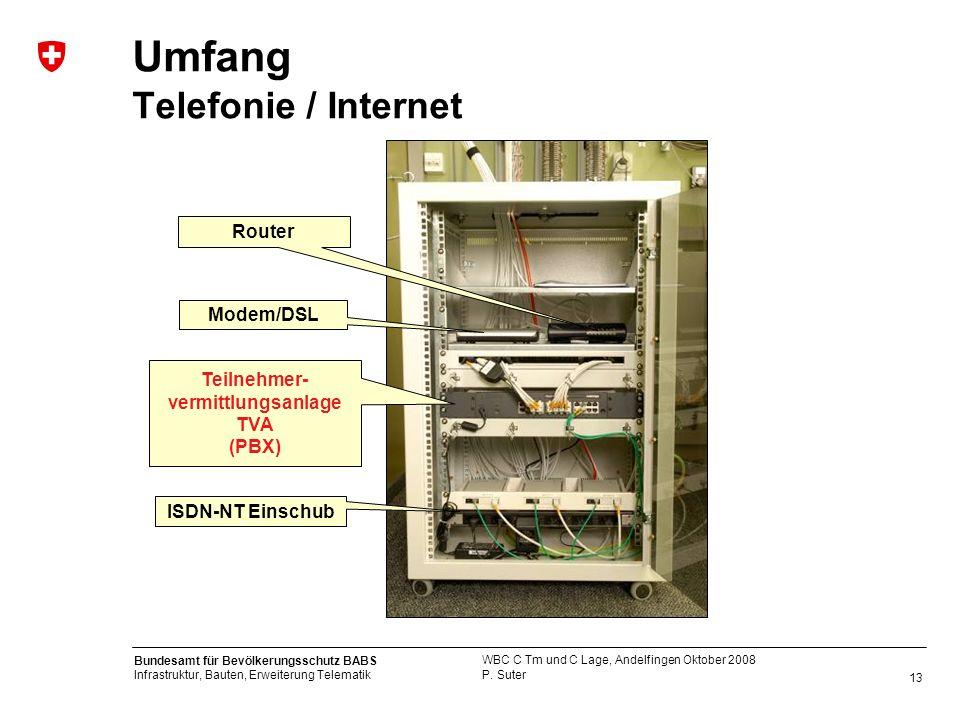 Umfang Telefonie / Internet
