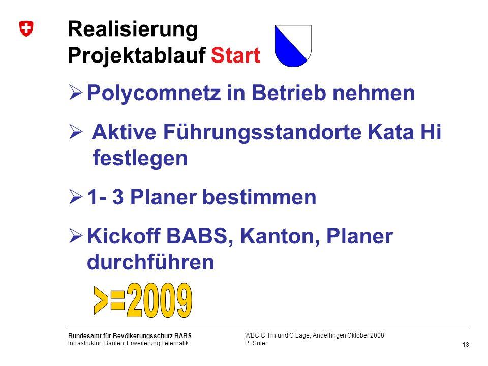 Realisierung Projektablauf Start