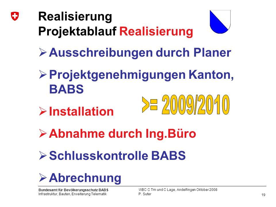 Realisierung Projektablauf Realisierung