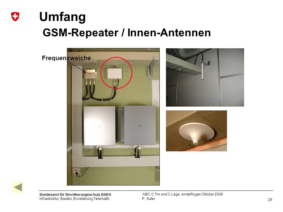 Umfang GSM-Repeater / Innen-Antennen