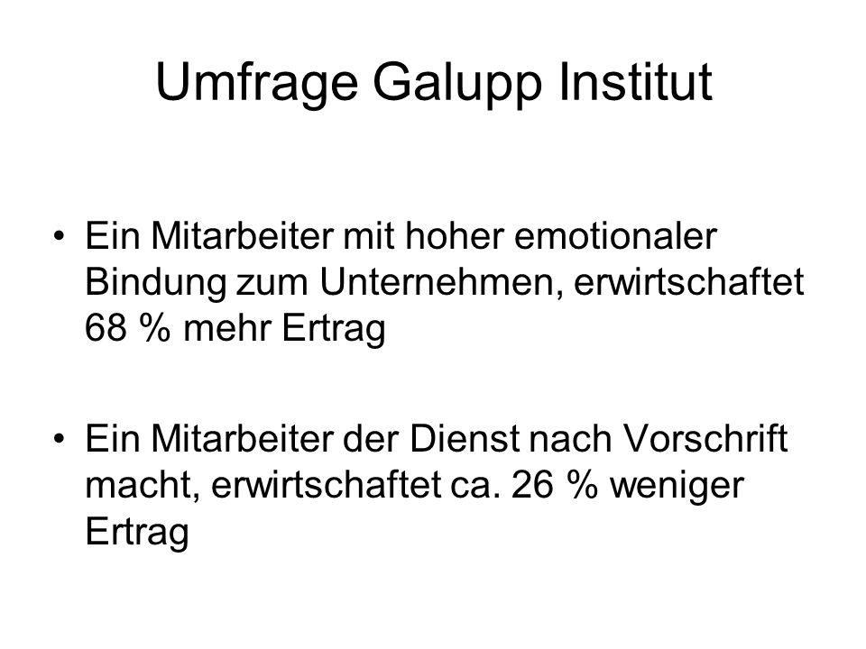 Umfrage Galupp Institut