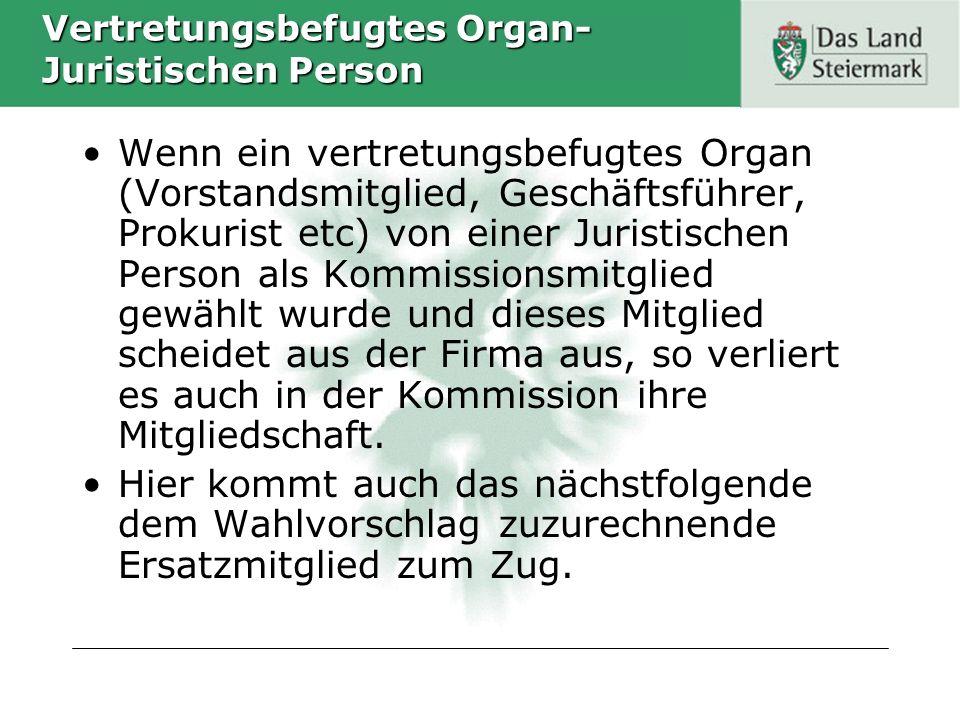 Vertretungsbefugtes Organ-Juristischen Person
