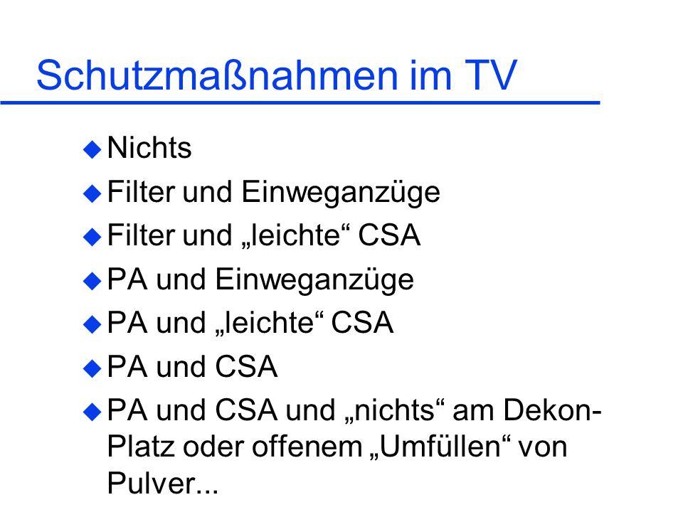 Schutzmaßnahmen im TV Nichts Filter und Einweganzüge