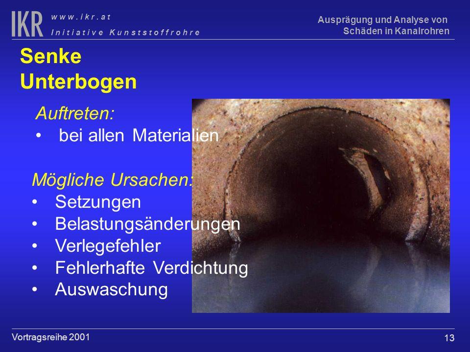 Senke Unterbogen Auftreten: bei allen Materialien Mögliche Ursachen: