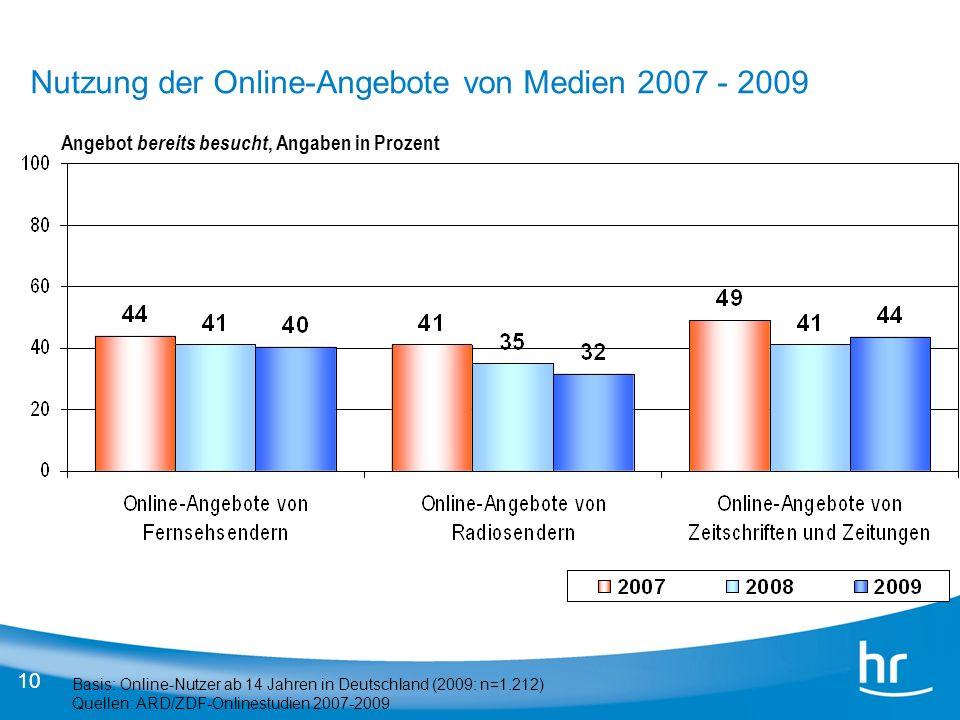 Nutzung der Online-Angebote von Medien 2007 - 2009