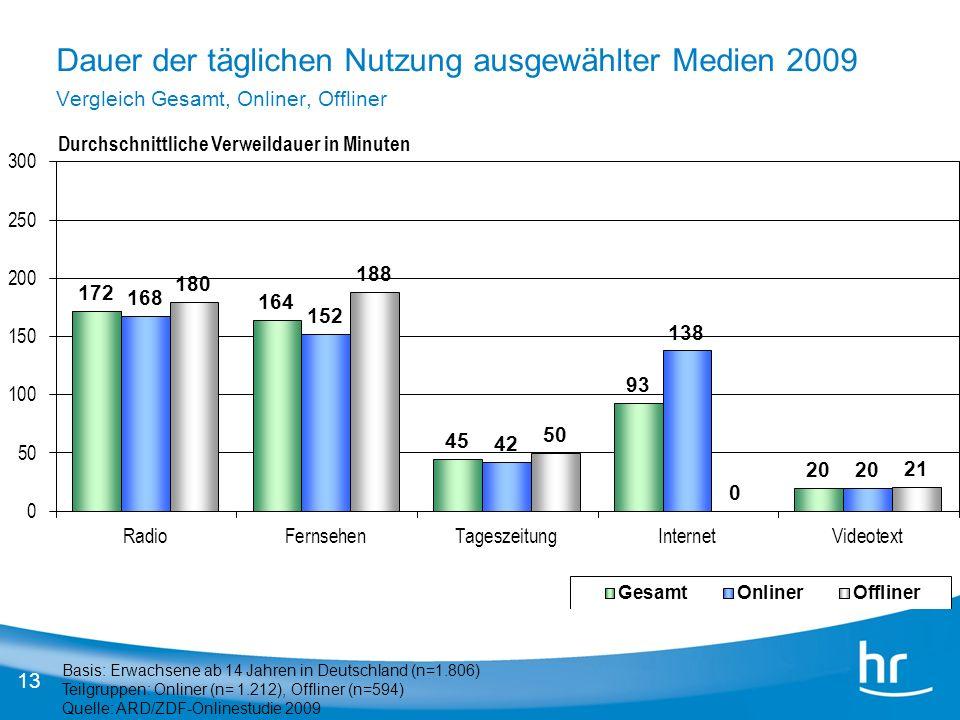 Dauer der täglichen Nutzung ausgewählter Medien 2009 Vergleich Gesamt, Onliner, Offliner