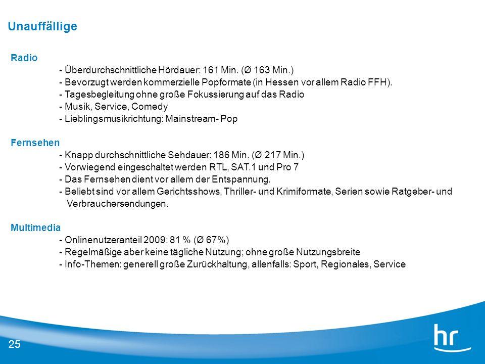 Unauffällige Radio. Überdurchschnittliche Hördauer: 161 Min. (Ø 163 Min.) Bevorzugt werden kommerzielle Popformate (in Hessen vor allem Radio FFH).