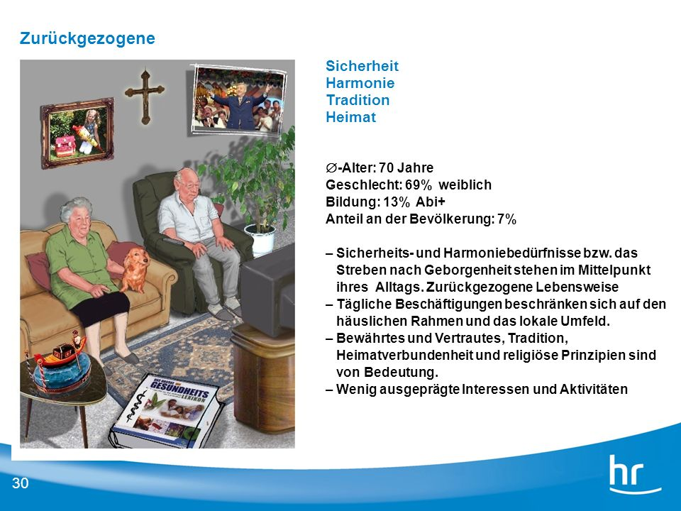 Zurückgezogene Sicherheit Harmonie Tradition Heimat -Alter: 70 Jahre