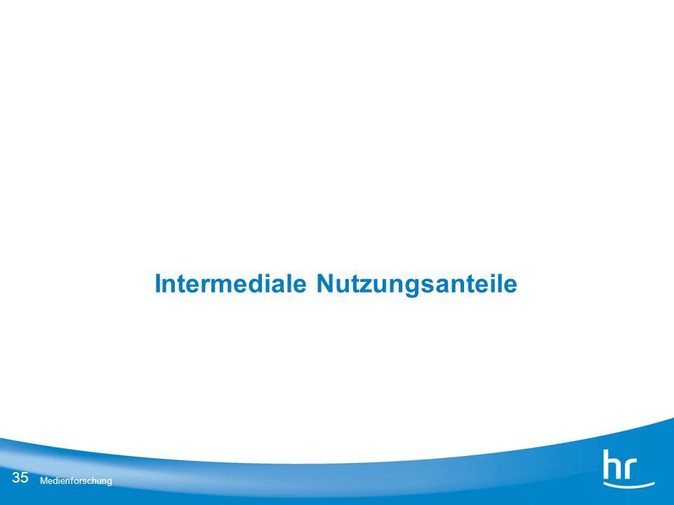 Intermediale Nutzungsanteile
