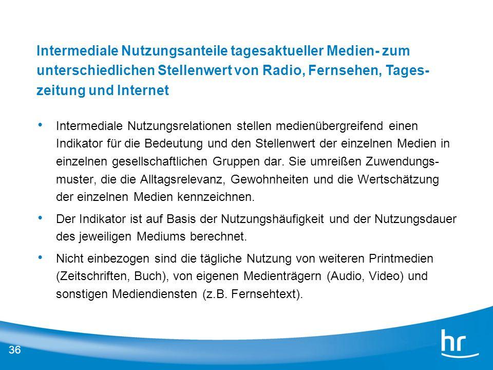 Intermediale Nutzungsanteile tagesaktueller Medien- zum unterschiedlichen Stellenwert von Radio, Fernsehen, Tages- zeitung und Internet